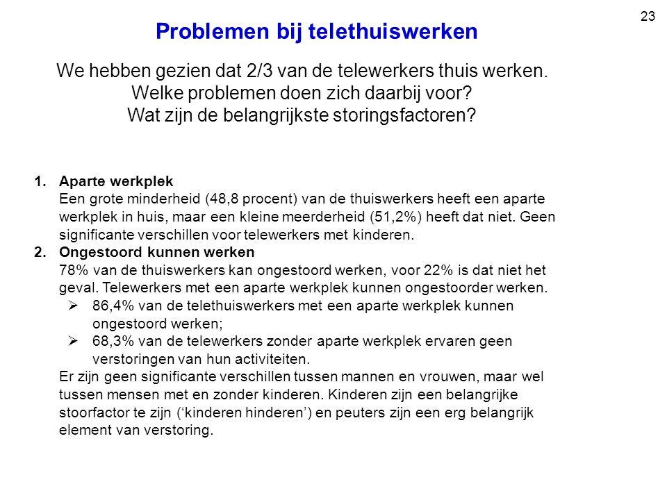 23 Problemen bij telethuiswerken We hebben gezien dat 2/3 van de telewerkers thuis werken.