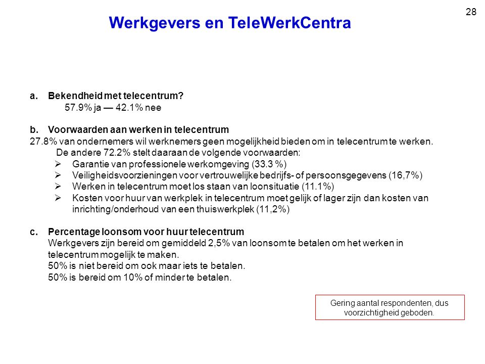 28 a.Bekendheid met telecentrum.