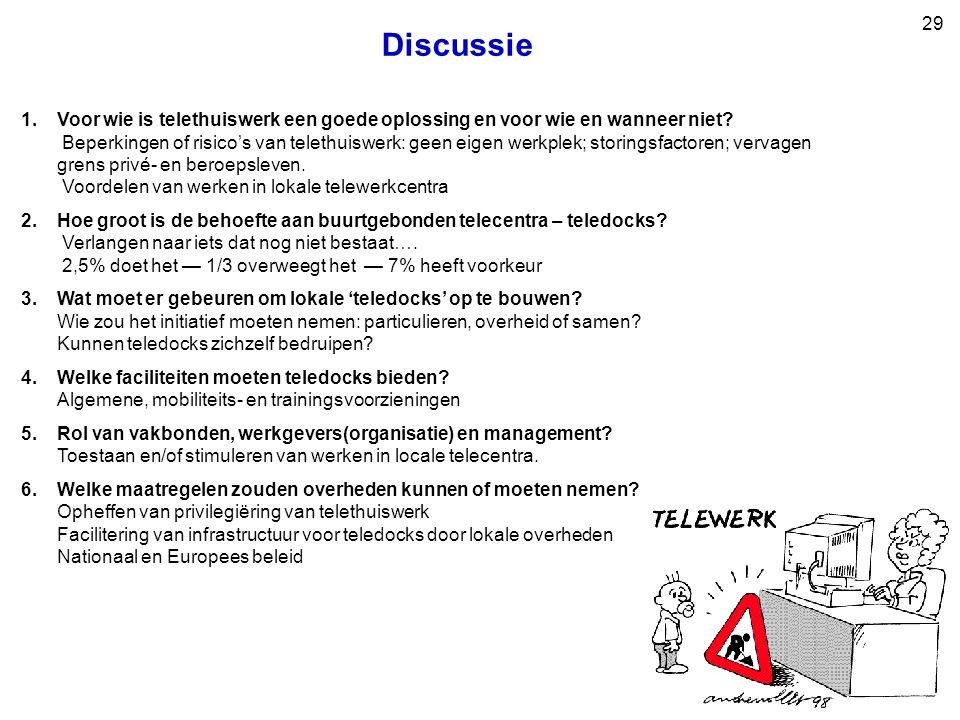 29 Discussie 1.Voor wie is telethuiswerk een goede oplossing en voor wie en wanneer niet.