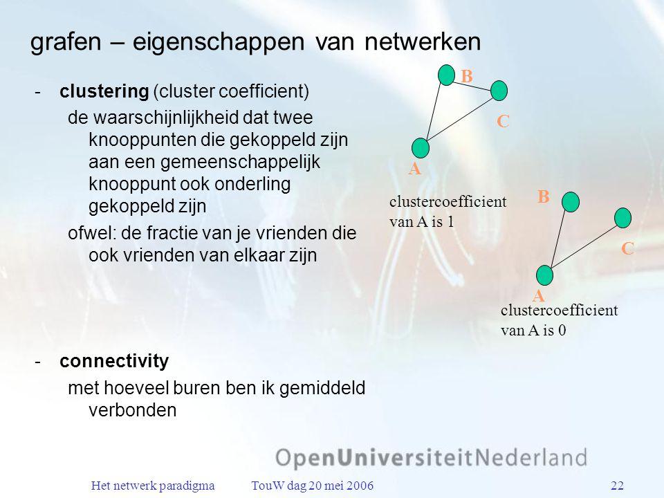 Het netwerk paradigma TouW dag 20 mei 200622 grafen – eigenschappen van netwerken clustering (cluster coefficient) de waarschijnlijkheid dat twee knooppunten die gekoppeld zijn aan een gemeenschappelijk knooppunt ook onderling gekoppeld zijn ofwel: de fractie van je vrienden die ook vrienden van elkaar zijn connectivity met hoeveel buren ben ik gemiddeld verbonden A B C clustercoefficient van A is 1 A B C clustercoefficient van A is 0