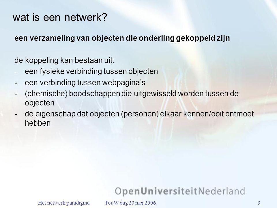 Het netwerk paradigma TouW dag 20 mei 200634 verbonden met 2 buren links en 2 buren rechts 5 % van verbindingen at random verlegd