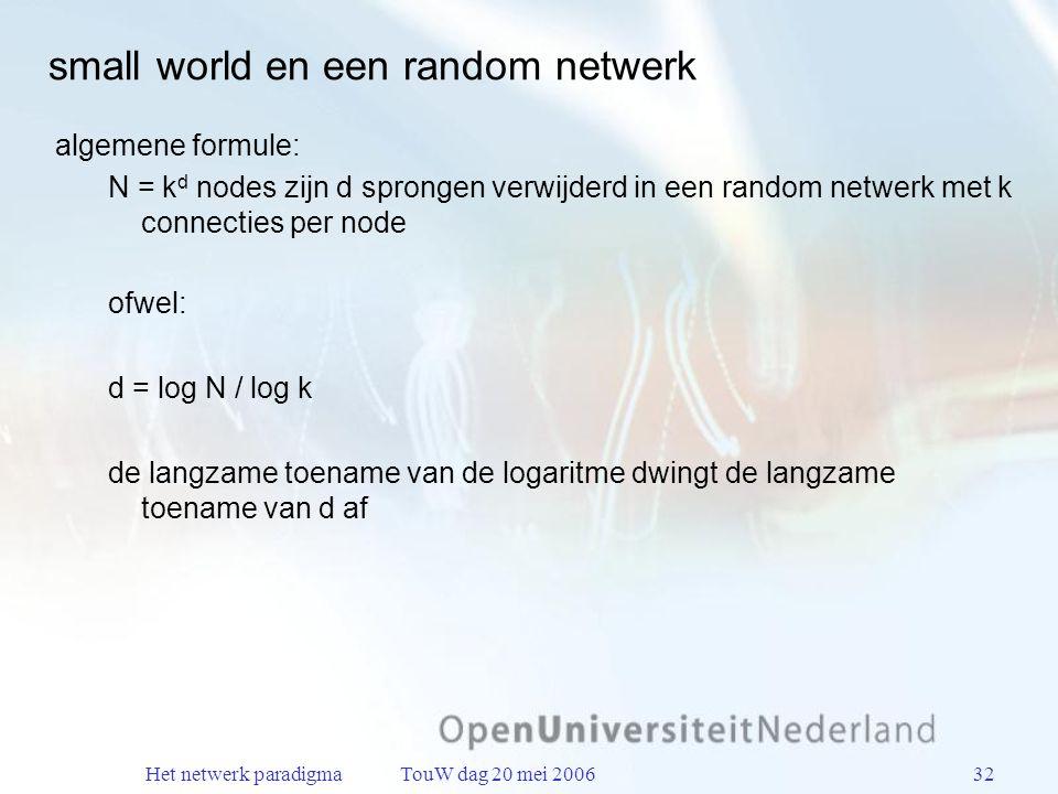 Het netwerk paradigma TouW dag 20 mei 200632 small world en een random netwerk algemene formule: N = k d nodes zijn d sprongen verwijderd in een random netwerk met k connecties per node ofwel: d = log N / log k de langzame toename van de logaritme dwingt de langzame toename van d af