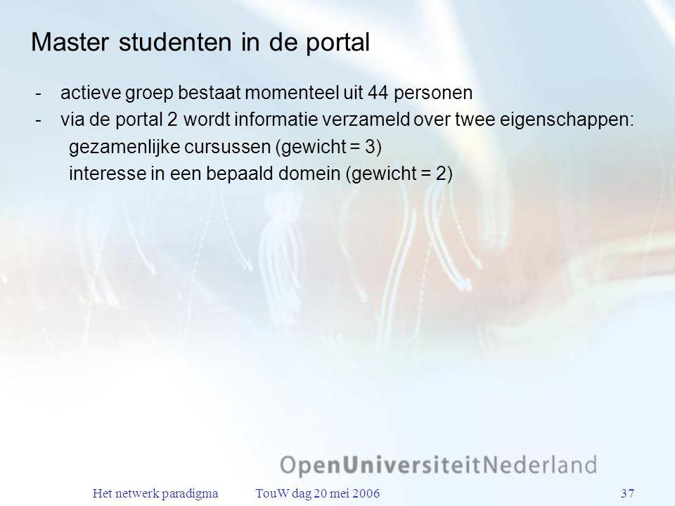 Het netwerk paradigma TouW dag 20 mei 200637 Master studenten in de portal actieve groep bestaat momenteel uit 44 personen via de portal 2 wordt informatie verzameld over twee eigenschappen: gezamenlijke cursussen (gewicht = 3) interesse in een bepaald domein (gewicht = 2)