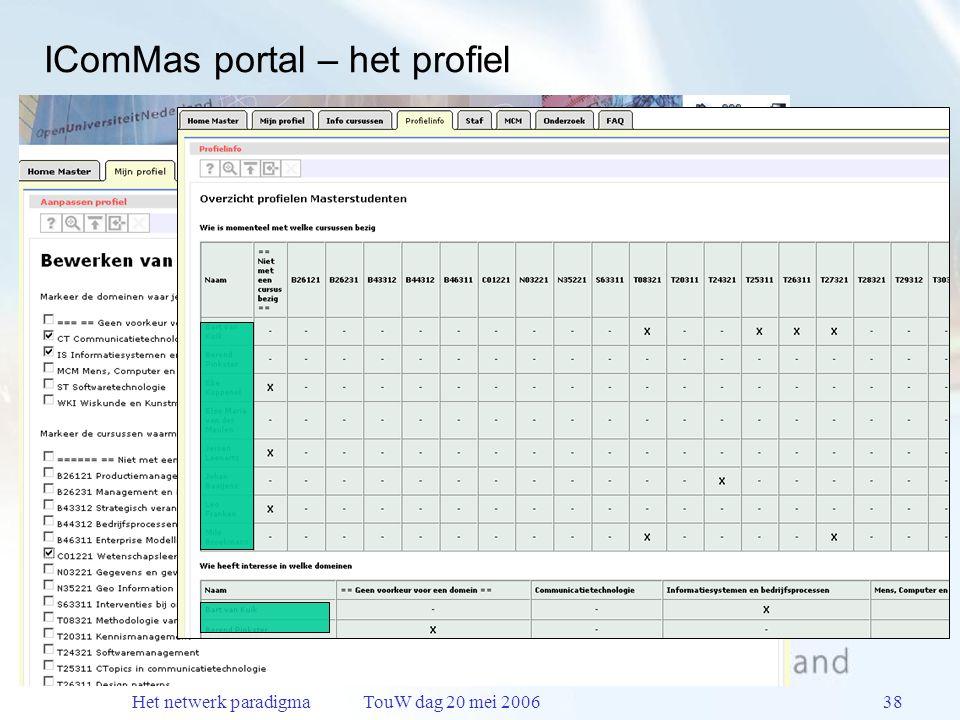 Het netwerk paradigma TouW dag 20 mei 200638 IComMas portal – het profiel