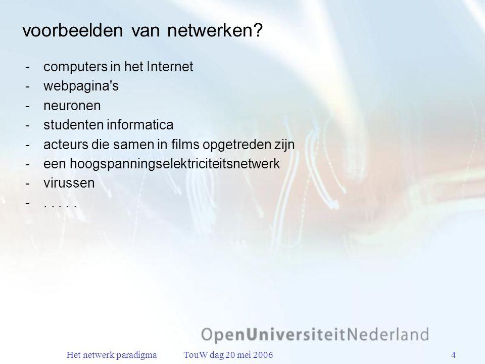Het netwerk paradigma TouW dag 20 mei 20064 voorbeelden van netwerken.