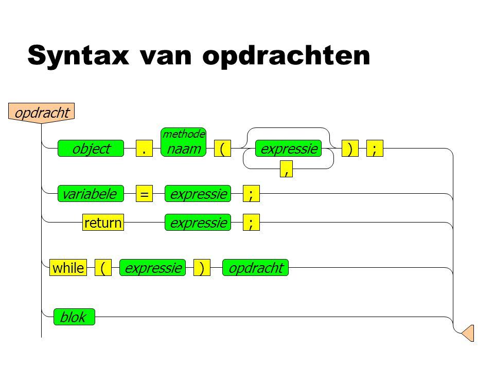 Syntax van opdrachten while)(expressieopdracht =variabeleexpressie; opdracht object.(), ;expressie methode naam returnexpressie; blok