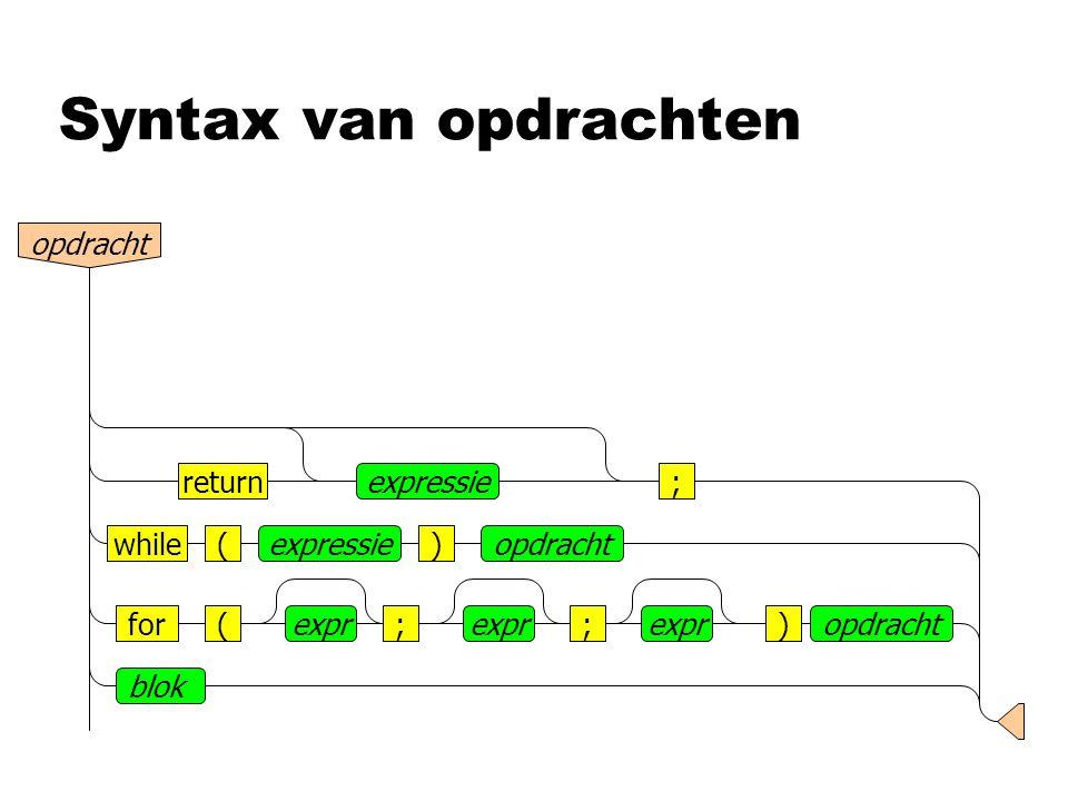 Syntax van opdrachten for)(expropdrachtexpr ;; while)(expressieopdracht returnexpressie; blok