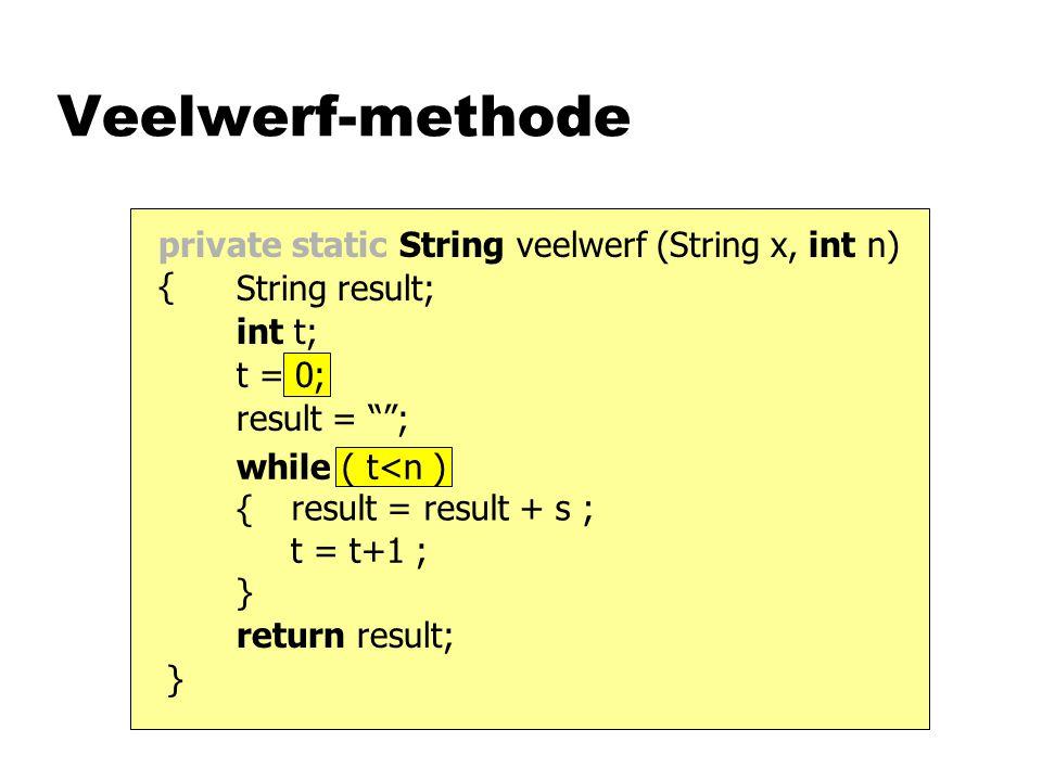Publieksvraag nMaak een methode macht met twee parameters ugrondtal (reëel getal) uexponent(natuurlijk getal) die de waarde oplevert van grondtal exponent