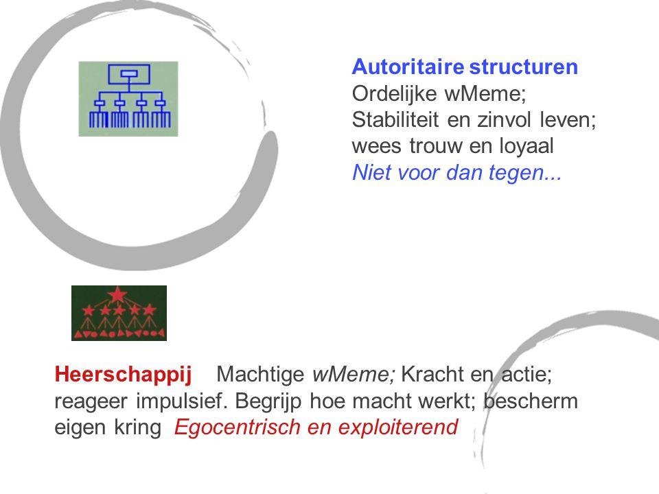 Heerschappij Machtige wMeme; Kracht en actie; reageer impulsief.