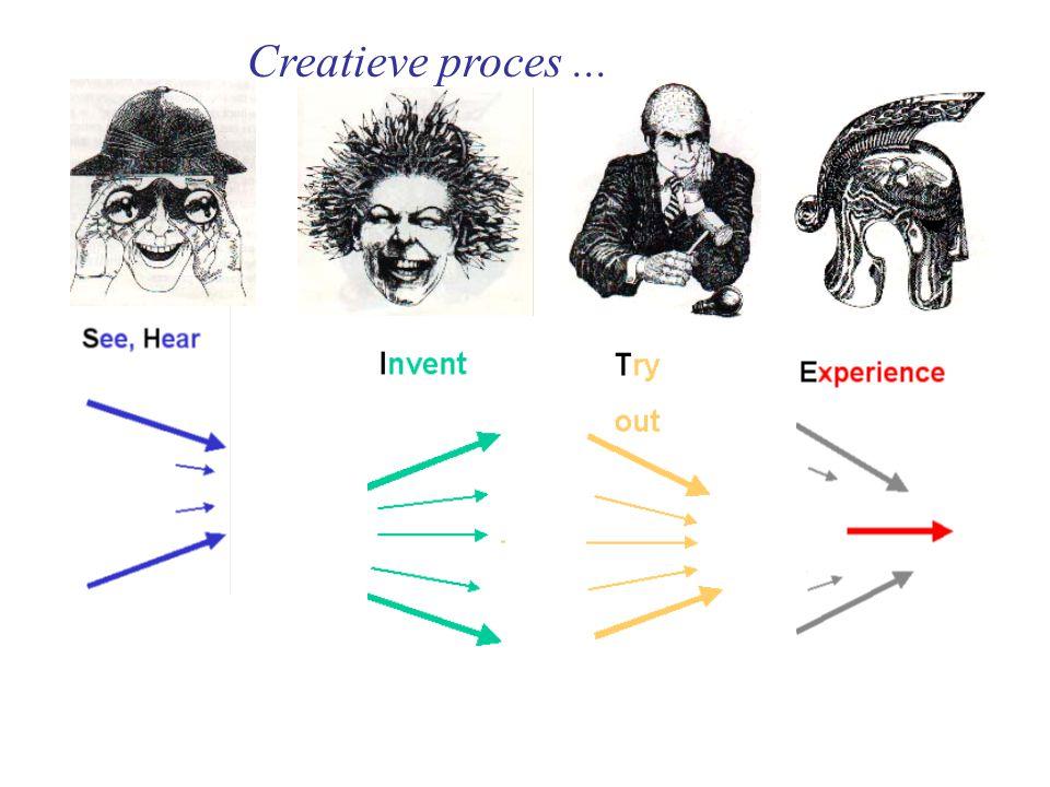 Creatieve proces...