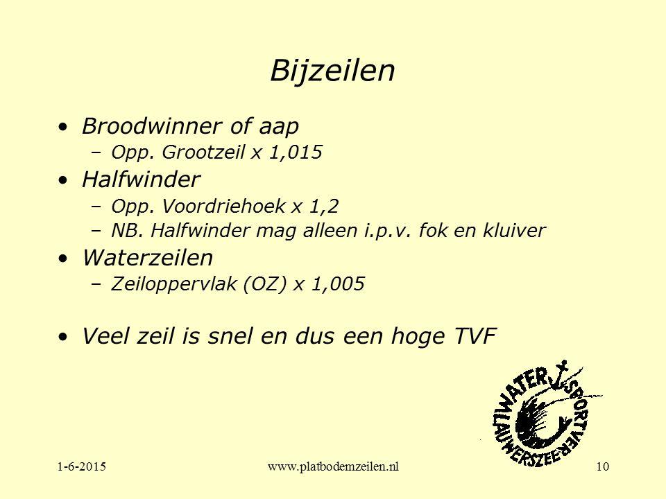 1-6-2015www.platbodemzeilen.nl10 Bijzeilen Broodwinner of aap –Opp. Grootzeil x 1,015 Halfwinder –Opp. Voordriehoek x 1,2 –NB. Halfwinder mag alleen i