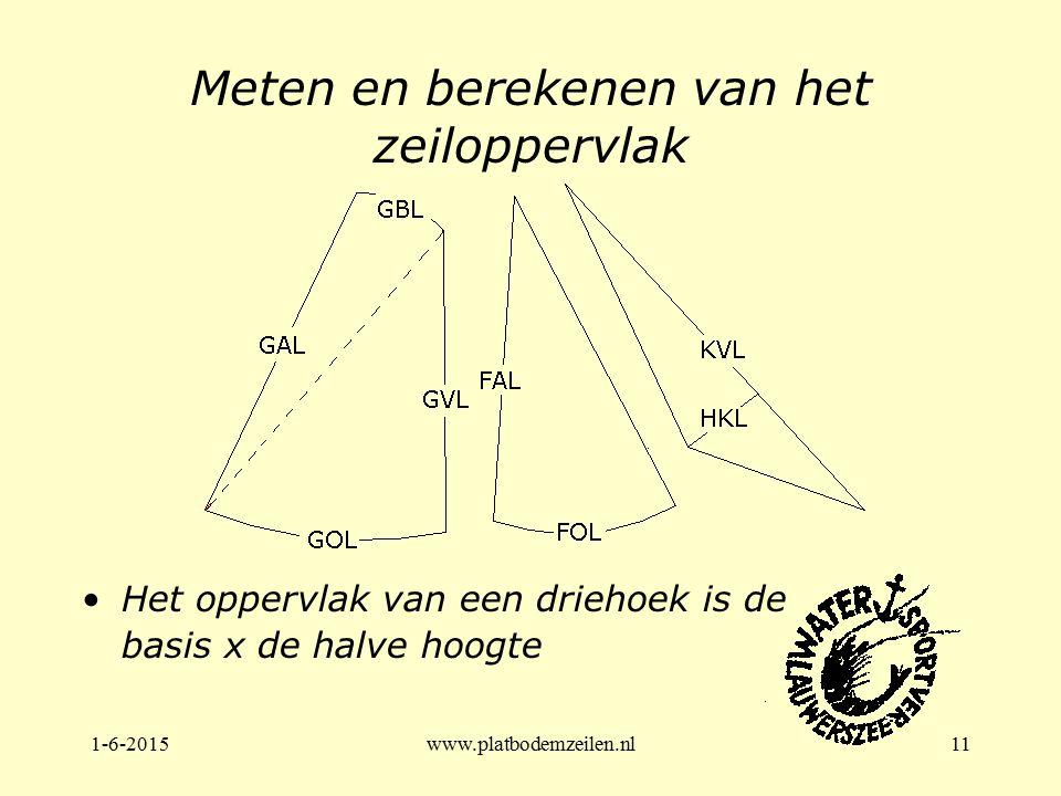 1-6-2015www.platbodemzeilen.nl11 Meten en berekenen van het zeiloppervlak Het oppervlak van een driehoek is de basis x de halve hoogte