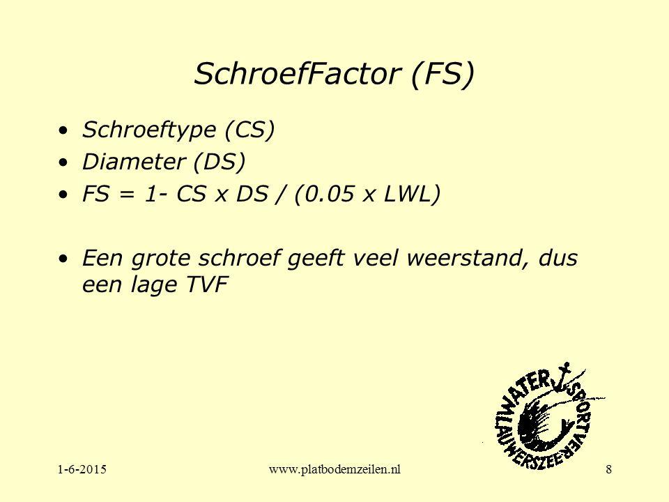 1-6-2015www.platbodemzeilen.nl8 SchroefFactor (FS) Schroeftype (CS) Diameter (DS) FS = 1- CS x DS / (0.05 x LWL) Een grote schroef geeft veel weerstan