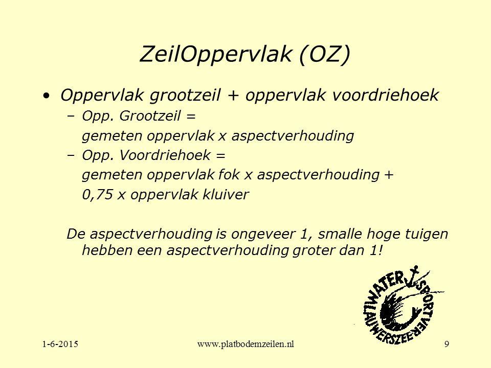1-6-2015www.platbodemzeilen.nl9 ZeilOppervlak (OZ) Oppervlak grootzeil + oppervlak voordriehoek –Opp. Grootzeil = gemeten oppervlak x aspectverhouding