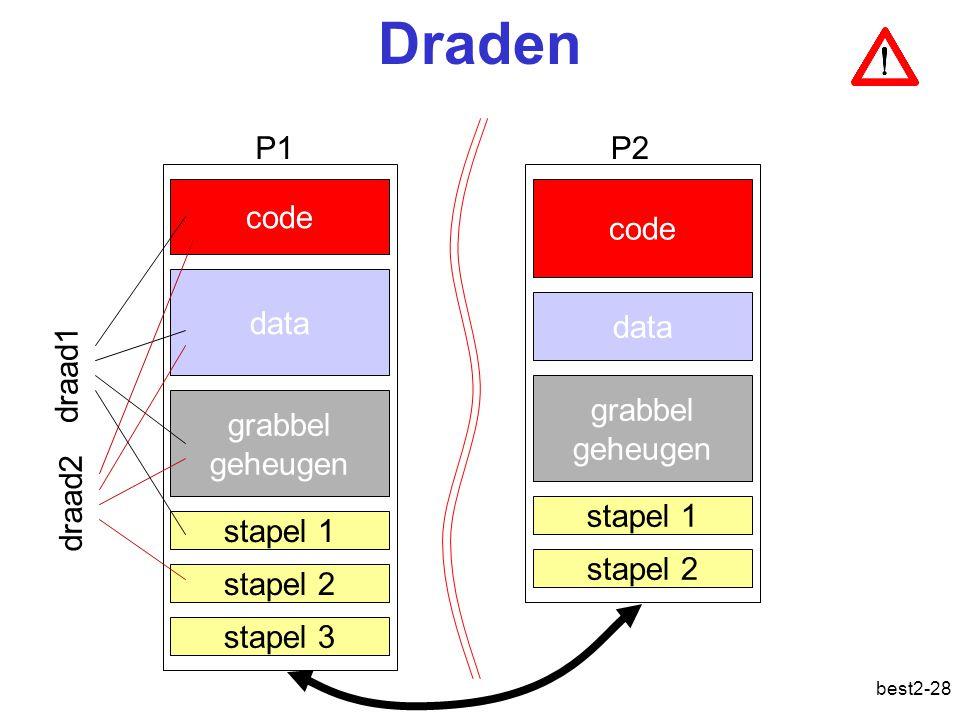 best2-28 Draden P1P2 code data grabbel geheugen grabbel geheugen stapel 1 stapel 2 stapel 3 stapel 2 draad1 draad2 Draad