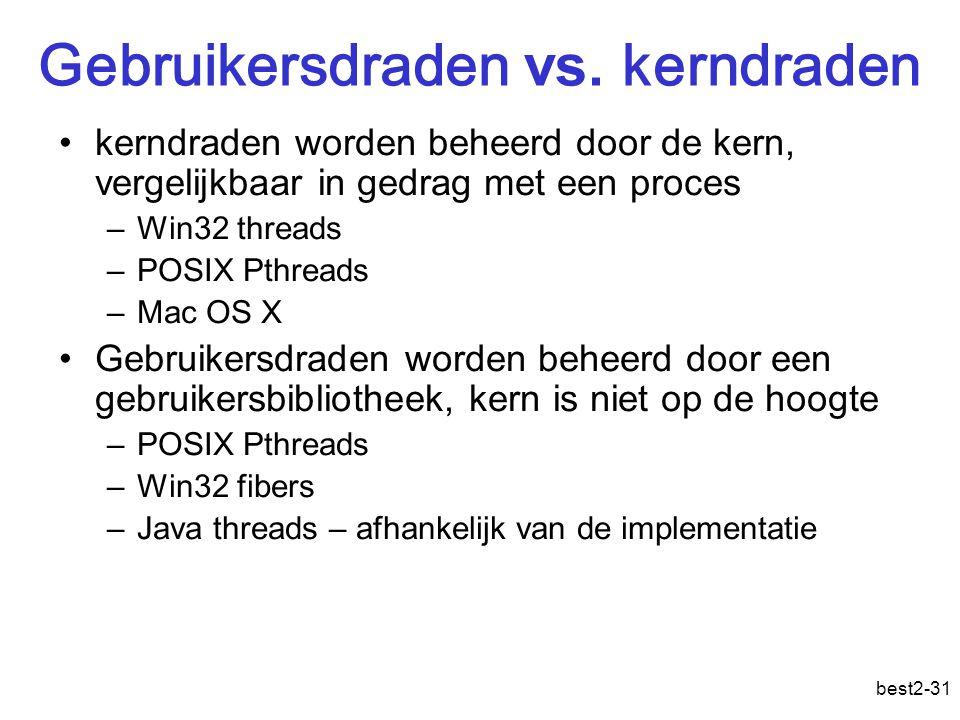 best2-31 Gebruikersdraden vs.