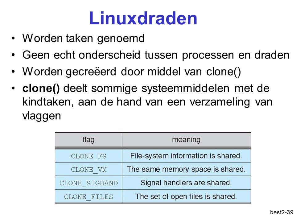 best2-39 Linuxdraden Worden taken genoemd Geen echt onderscheid tussen processen en draden Worden gecreëerd door middel van clone() clone() deelt sommige systeemmiddelen met de kindtaken, aan de hand van een verzameling van vlaggen