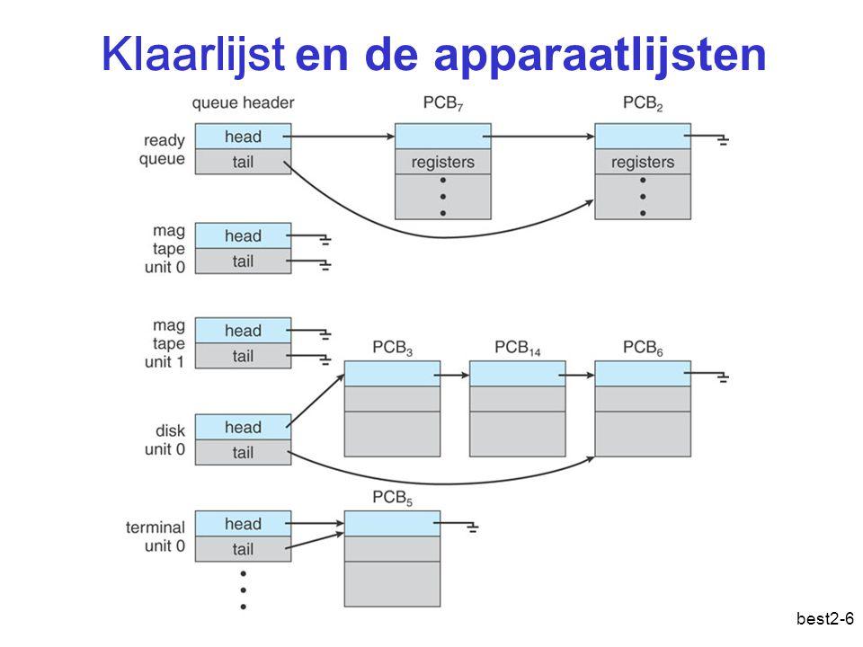 best2-27 Processen P1P2 code data grabbel geheugen grabbel geheugen stapel proces