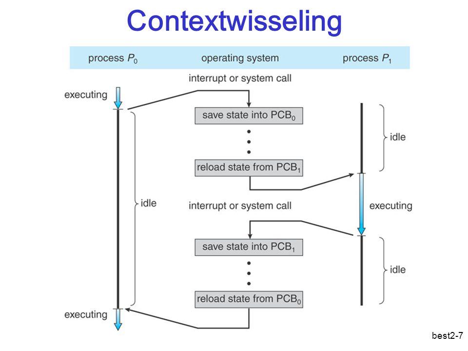 best2-48 Problemen met draden Semantiek van fork () en exec() systeemoproepen Annuleren van draden Afhandeling van signalen Thread pools Draadspecifieke gegevens Planneractivaties