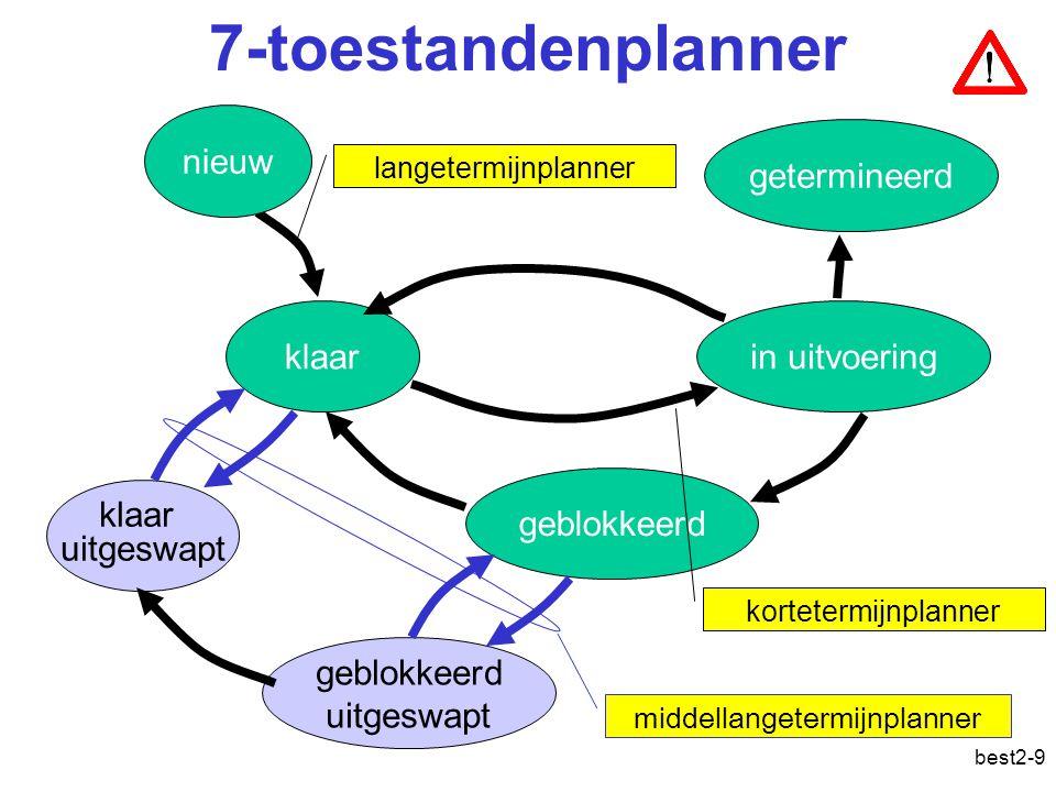#include DWORD Som = 0; DWORD WINAPI Sommatie(LPVOID Param) { DWORD i; for (i = 0; i<*(DWORD*)Param; i++) Som += i; return 0; } int APIENTRY WinMain(HINSTANCE hInstance, HINSTANCE hPrevInstance, LPSTR lpCmdLine, int nCmdShow) { DWORD ThreadId; HANDLE ThreadHandle; int Param = 10; char txt[20]; ThreadHandle = CreateThread(NULL,0,Sommatie,&Param,0,&ThreadId); if (ThreadHandle != 0) { WaitForSingleObject(ThreadHandle,INFINITE); CloseHandle(ThreadHandle); sprintf(txt, Sum = %d\n , Som); MessageBox(NULL, txt, BS - Threads , MB_OK); } Win32 draden best2-40