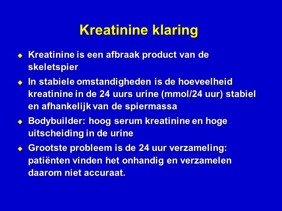 Kreatinine klaring  Kreatinine is een afbraak product van de skeletspier  In stabiele omstandigheden is de hoeveelheid kreatinine in de 24 uurs urine (mmol/24 uur) stabiel en afhankelijk van de spiermassa  Bodybuilder: hoog serum kreatinine en hoge uitscheiding in de urine  Grootste probleem is de 24 uur verzameling: patiënten vinden het onhandig en verzamelen daarom niet accuraat.