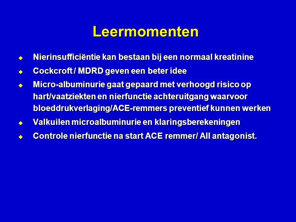 Leermomenten  Nierinsufficiëntie kan bestaan bij een normaal kreatinine  Cockcroft / MDRD geven een beter idee  Micro-albuminurie gaat gepaard met verhoogd risico op hart/vaatziekten en nierfunctie achteruitgang waarvoor bloeddrukverlaging/ACE-remmers preventief kunnen werken  Valkuilen microalbuminurie en klaringsberekeningen  Controle nierfunctie na start ACE remmer/ AII antagonist.