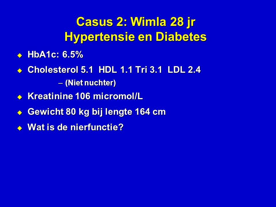 Casus 2: Wimla 28 jr Hypertensie en Diabetes  HbA1c: 6.5%  Cholesterol 5.1 HDL 1.1 Tri 3.1 LDL 2.4 –(Niet nuchter)  Kreatinine 106 micromol/L  Gewicht 80 kg bij lengte 164 cm  Wat is de nierfunctie?