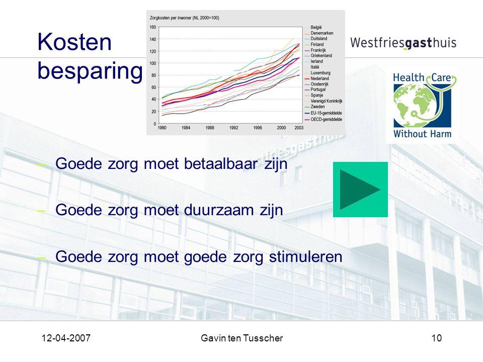 12-04-2007Gavin ten Tusscher10 Kosten besparing –Goede zorg moet betaalbaar zijn –Goede zorg moet duurzaam zijn –Goede zorg moet goede zorg stimuleren