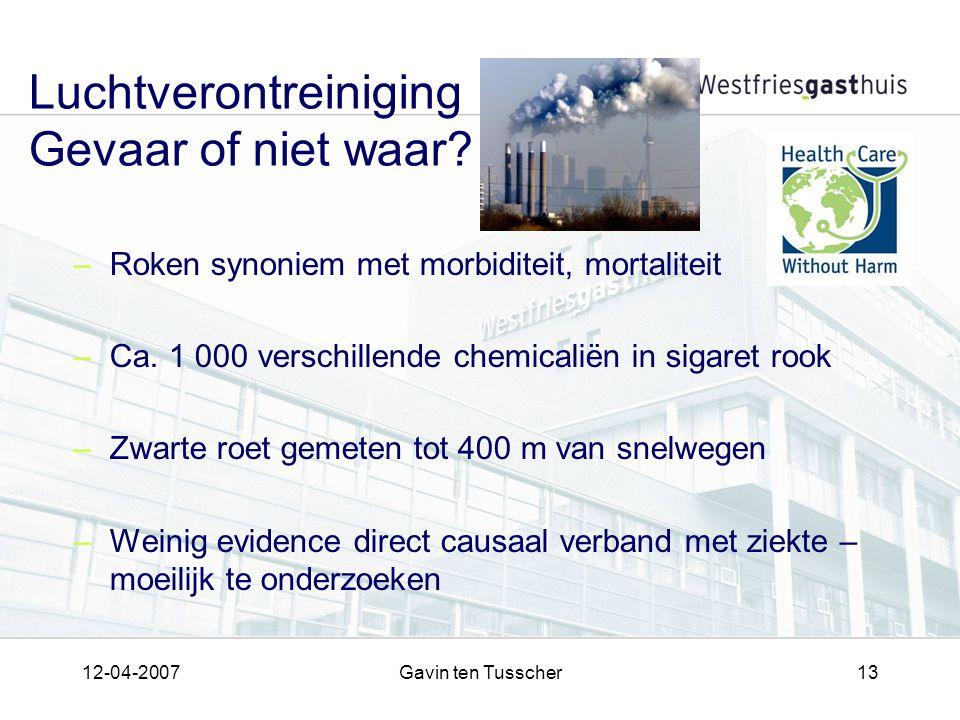 12-04-2007Gavin ten Tusscher13 Luchtverontreiniging Gevaar of niet waar? –Roken synoniem met morbiditeit, mortaliteit –Ca. 1 000 verschillende chemica