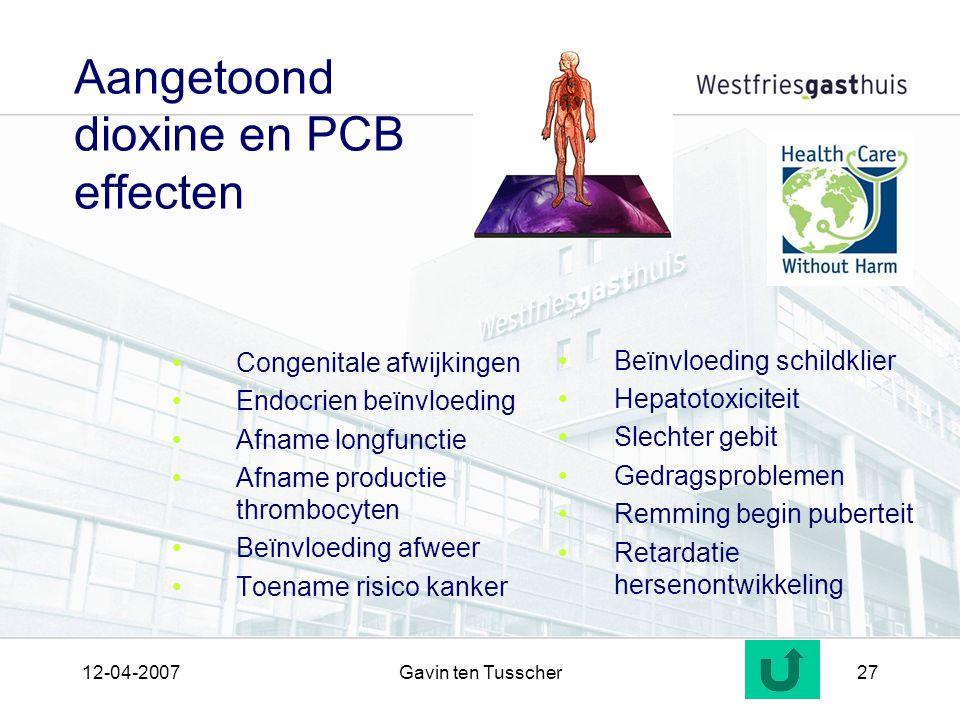 12-04-2007Gavin ten Tusscher27 Aangetoond dioxine en PCB effecten Congenitale afwijkingen Endocrien beïnvloeding Afname longfunctie Afname productie thrombocyten Beïnvloeding afweer Toename risico kanker Beïnvloeding schildklier Hepatotoxiciteit Slechter gebit Gedragsproblemen Remming begin puberteit Retardatie hersenontwikkeling