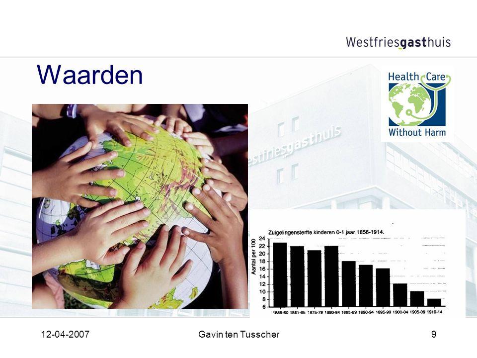 12-04-2007Gavin ten Tusscher9 Waarden
