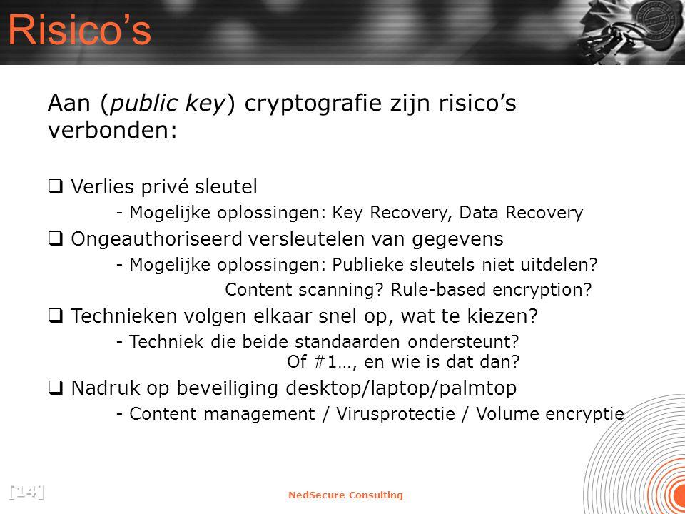 NedSecure Consulting Risico's Aan (public key) cryptografie zijn risico's verbonden:  Verlies privé sleutel - Mogelijke oplossingen: Key Recovery, Data Recovery  Ongeauthoriseerd versleutelen van gegevens - Mogelijke oplossingen: Publieke sleutels niet uitdelen.