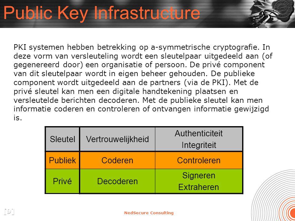 NedSecure Consulting SleutelVertrouwelijkheid Authenticiteit Integriteit PubliekCoderenControleren PrivéDecoderen Signeren Extraheren Public Key Infrastructure PKI systemen hebben betrekking op a-symmetrische cryptografie.
