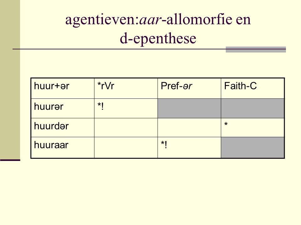 agentieven:aar-allomorfie en d-epenthese huur+ər*rVrPref-ərFaith-C huurər*! huurdər* huuraar*!