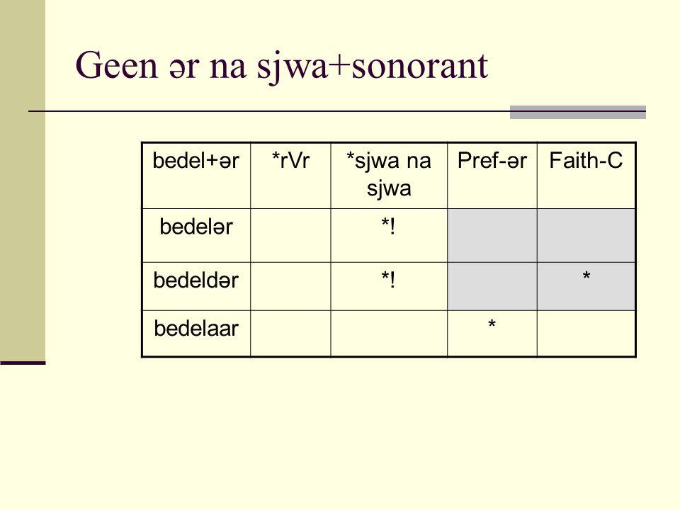 Geen ər na sjwa+sonorant bedel+ər*rVr*sjwa na sjwa Pref-ərFaith-C bedelər*! bedeldər*!* bedelaar*