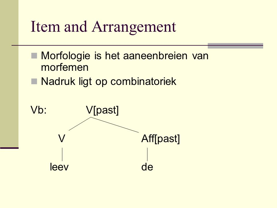 De plaats van morfologie relatie tot syntaxis relatie tot fonologie split morphology? strata?