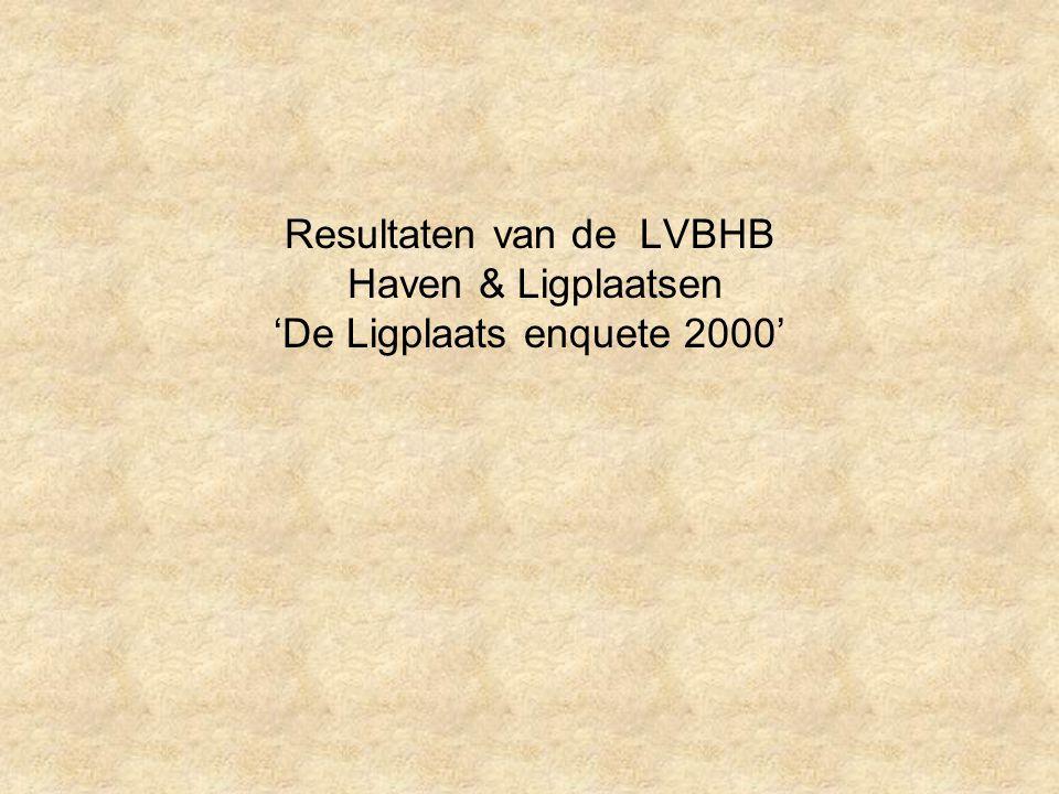 Resultaten van de LVBHB Haven & Ligplaatsen 'De Ligplaats enquete 2000'