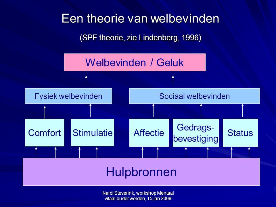 Nardi Steverink, workshop Mentaal vitaal ouder worden, 15 jan 2009 Een theorie van welbevinden (SPF theorie, zie Lindenberg, 1996) Welbevinden / Geluk