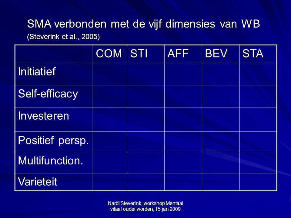 Nardi Steverink, workshop Mentaal vitaal ouder worden, 15 jan 2009 SMA verbonden met de vijf dimensies van WB (Steverink et al., 2005) COMSTIAFFBEVSTA