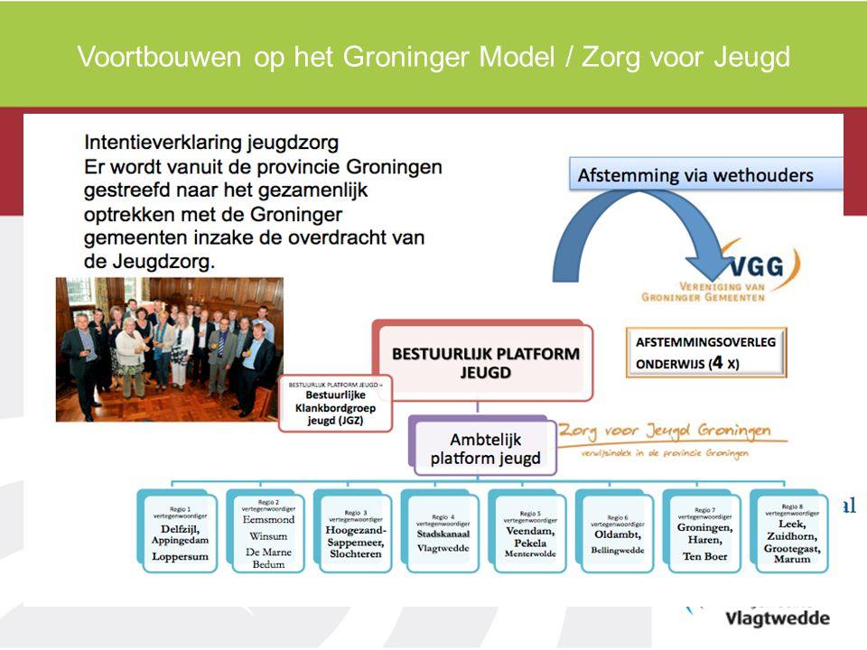 Voortbouwen op het Groninger Model / Zorg voor Jeugd
