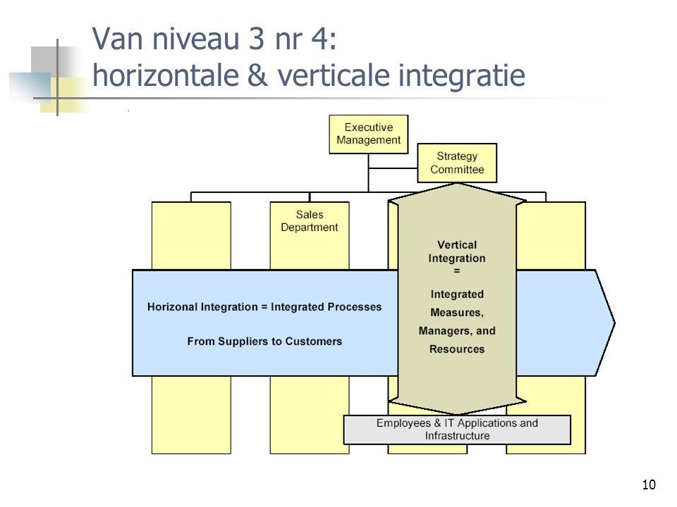 10 Van niveau 3 nr 4: horizontale & verticale integratie