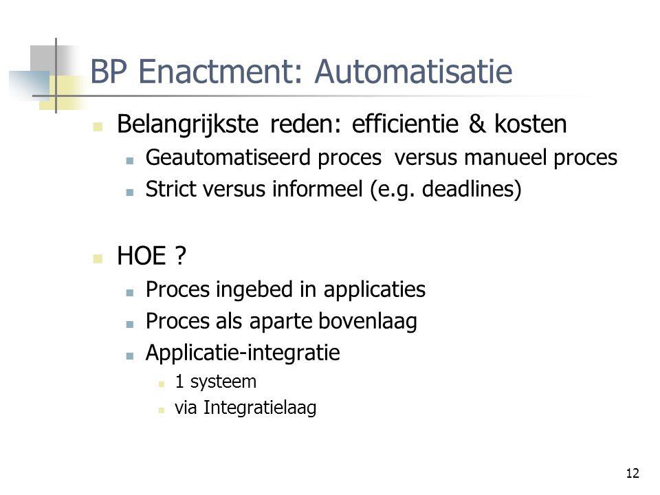 12 BP Enactment: Automatisatie Belangrijkste reden: efficientie & kosten Geautomatiseerd proces versus manueel proces Strict versus informeel (e.g.