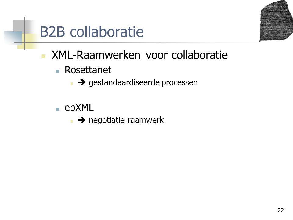 22 B2B collaboratie XML-Raamwerken voor collaboratie Rosettanet  gestandaardiseerde processen ebXML  negotiatie-raamwerk