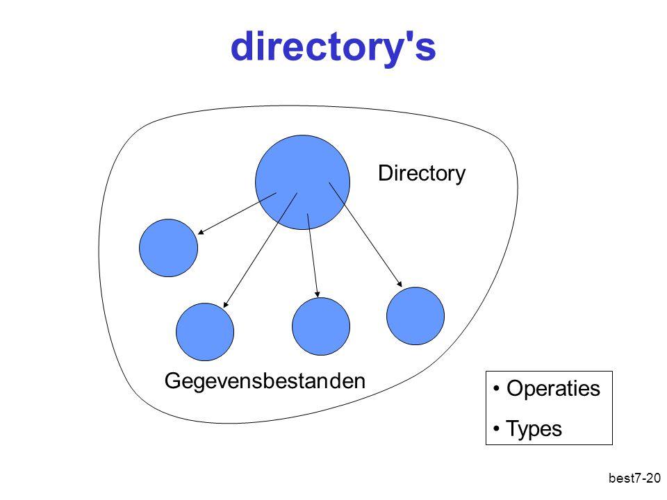 best7-20 directory s Directory Gegevensbestanden Operaties Types