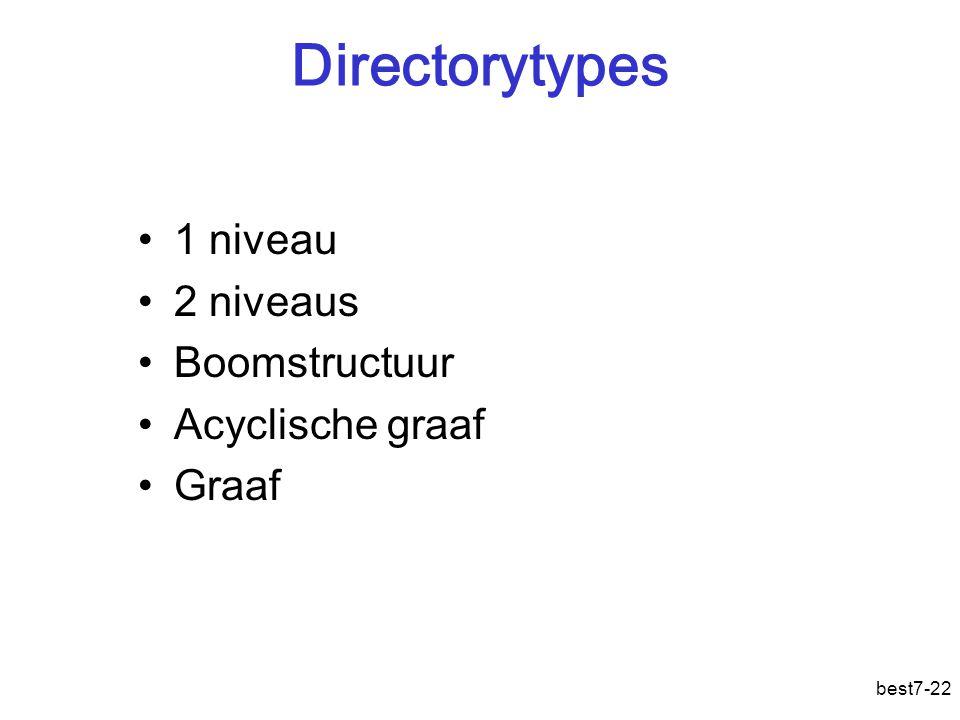 best7-22 Directorytypes 1 niveau 2 niveaus Boomstructuur Acyclische graaf Graaf