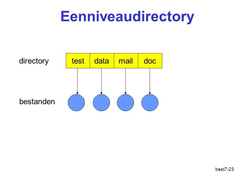 best7-23 Eenniveaudirectory testdatamaildoc directory bestanden
