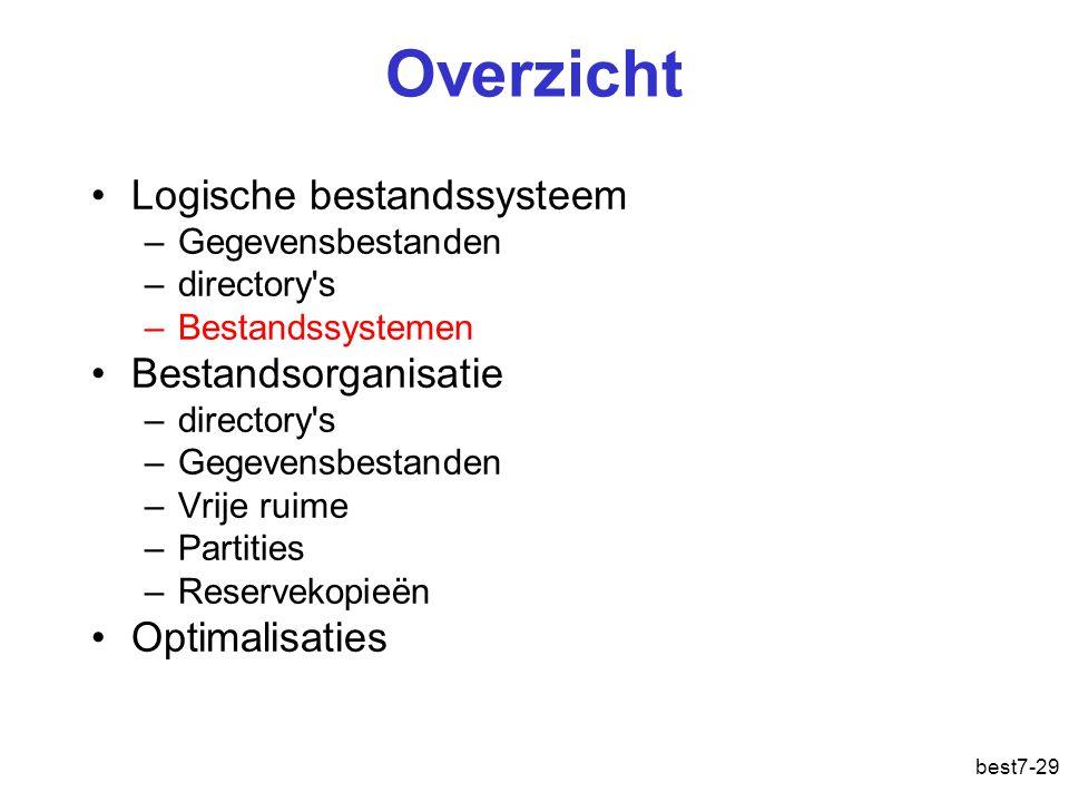 best7-29 Overzicht Logische bestandssysteem –Gegevensbestanden –directory s –Bestandssystemen Bestandsorganisatie –directory s –Gegevensbestanden –Vrije ruime –Partities –Reservekopieën Optimalisaties