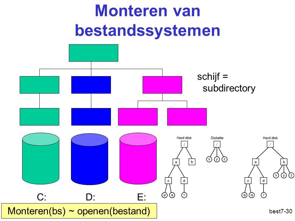 best7-30 Monteren van bestandssystemen schijf = subdirectory C:D:E: Monteren(bs) ~ openen(bestand)