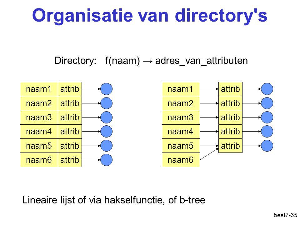best7-35 Organisatie van directory s naam1attrib naam2attrib naam3attrib naam4attrib naam5attrib naam6attrib naam1attrib naam2attrib naam3attrib naam4attrib naam5attrib naam6 Directory: f(naam) → adres_van_attributen Lineaire lijst of via hakselfunctie, of b-tree