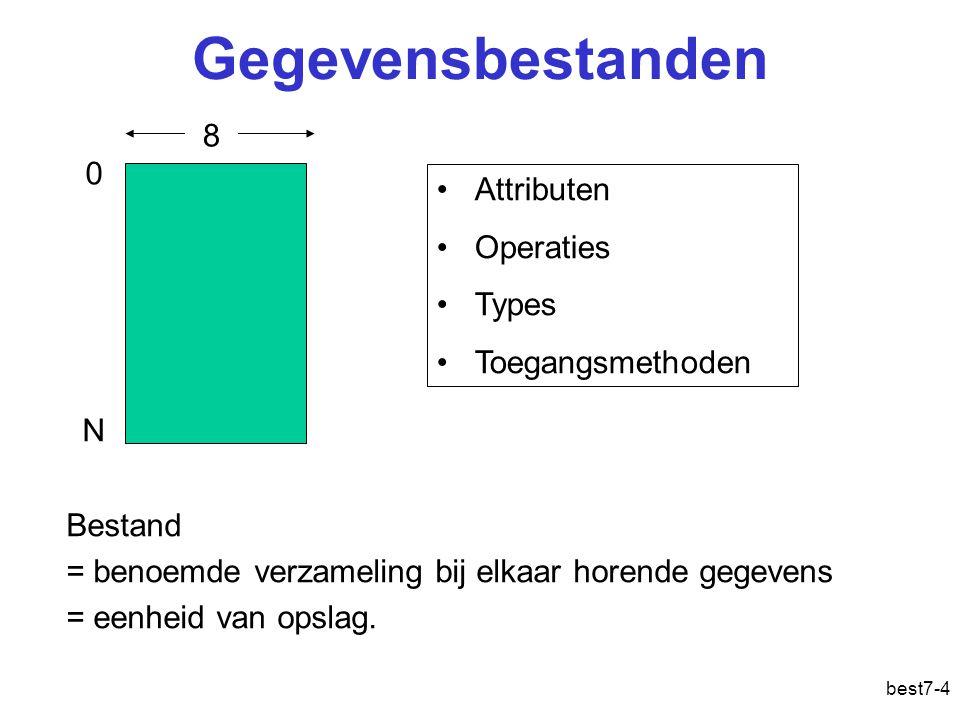 best7-4 Gegevensbestanden 8 0 N Attributen Operaties Types Toegangsmethoden Bestand = benoemde verzameling bij elkaar horende gegevens = eenheid van opslag.